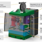 BioMant ONE Explosionszeichnung